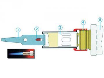 Fer à souder à gaz Portasol Super-Pro