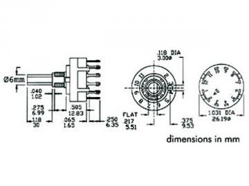 Commutateur rotatif avec sortie sur circuit imprimé