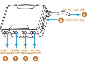 Convertisseur CC-CC pour caméras et DVR