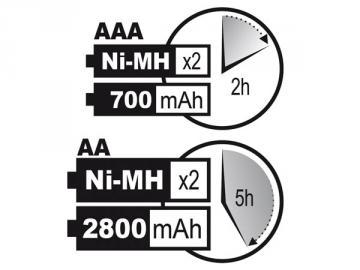Chargeur rapide NIMH et sortie USB